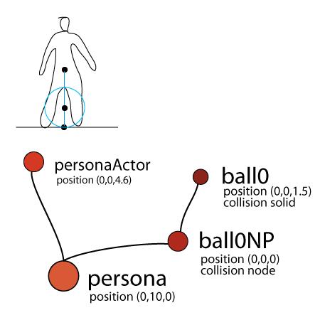 grafo04