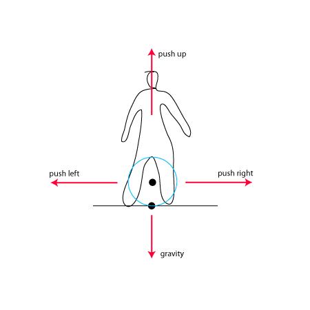grafo05